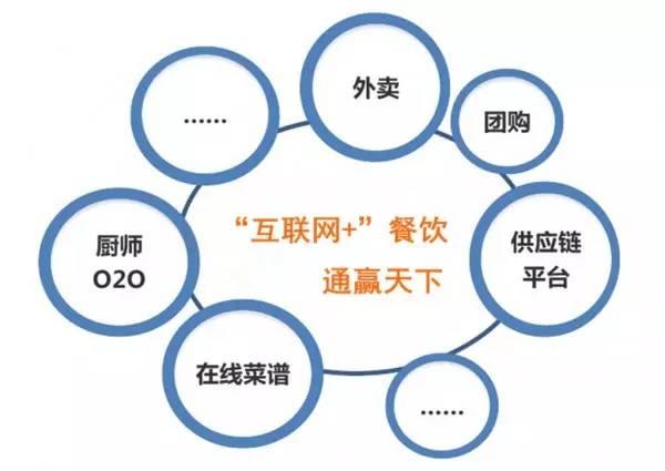 logo logo 标志 设计 素材 图标 600_425